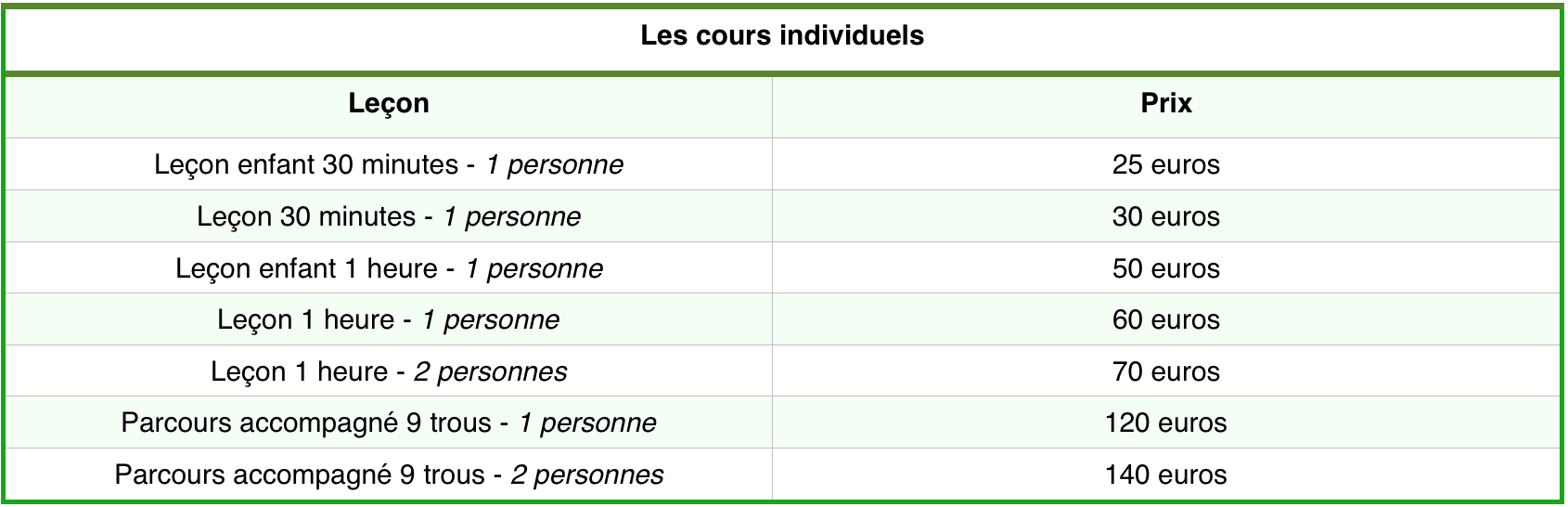 COURS-INDIV