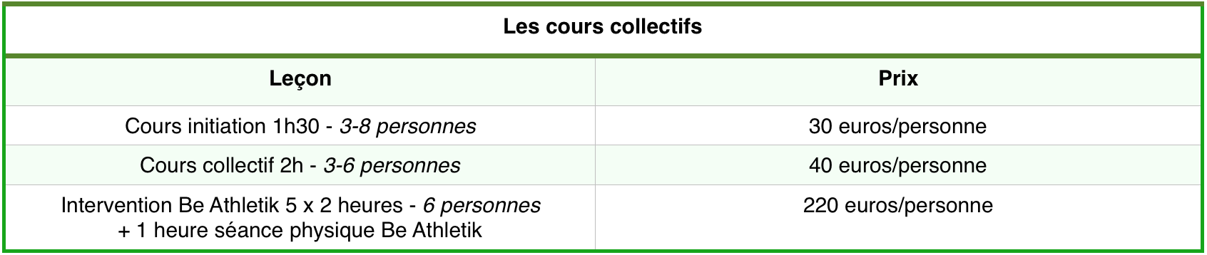 Cours-collectif
